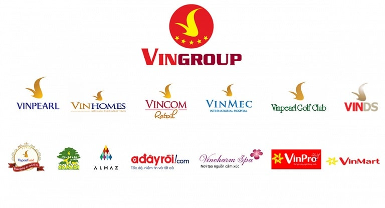 Vingroup tập đoàn lớn mạnh nhất Việt Nam